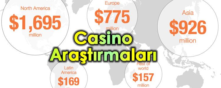 casino araştırmaları